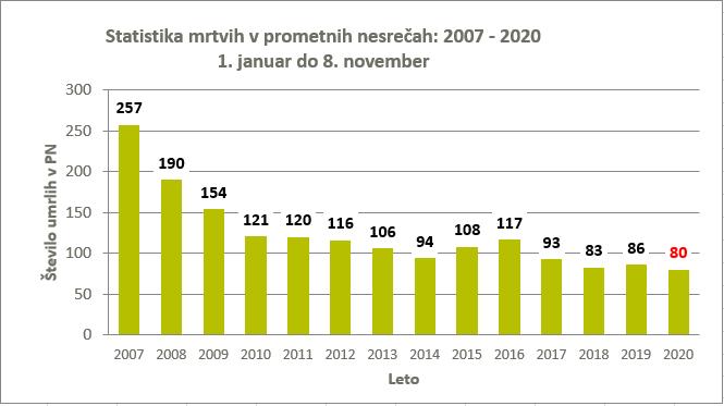 graf_08112020